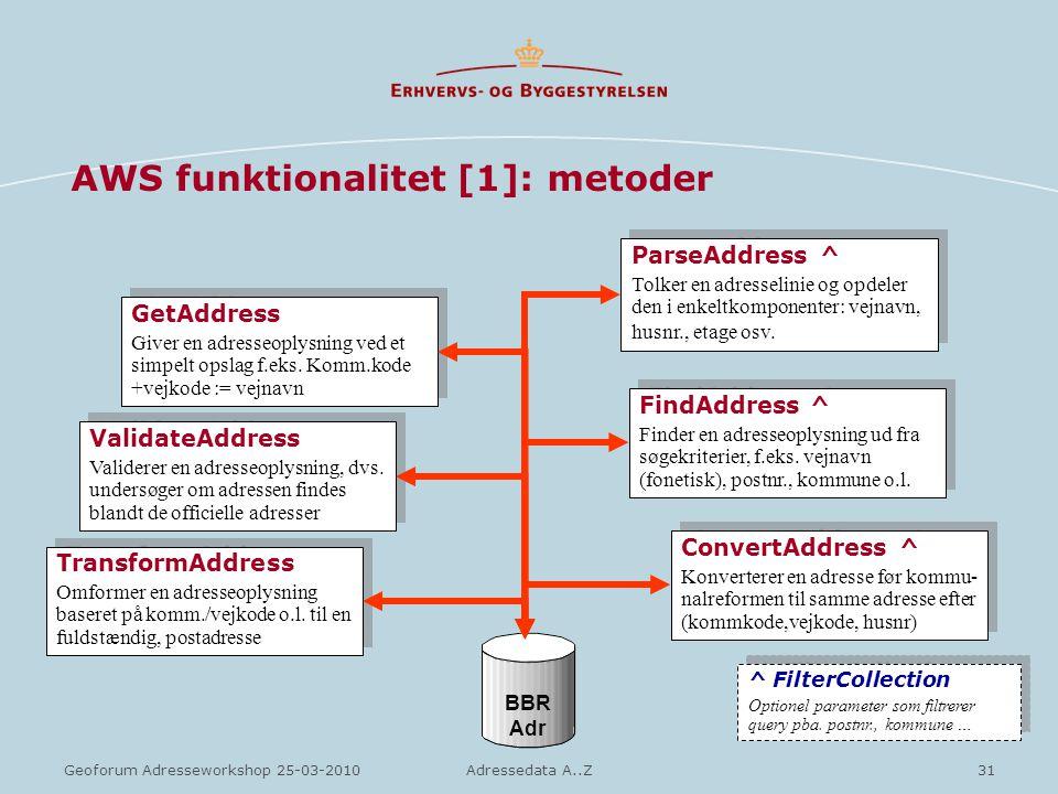 AWS funktionalitet [1]: metoder